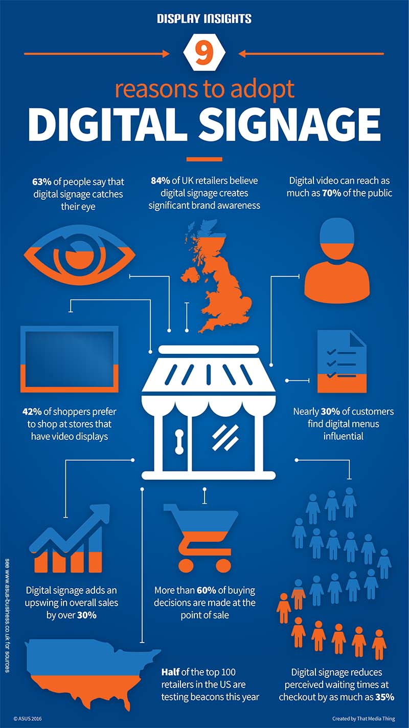 9 Reasons To Adopt Digital Signage Infographic