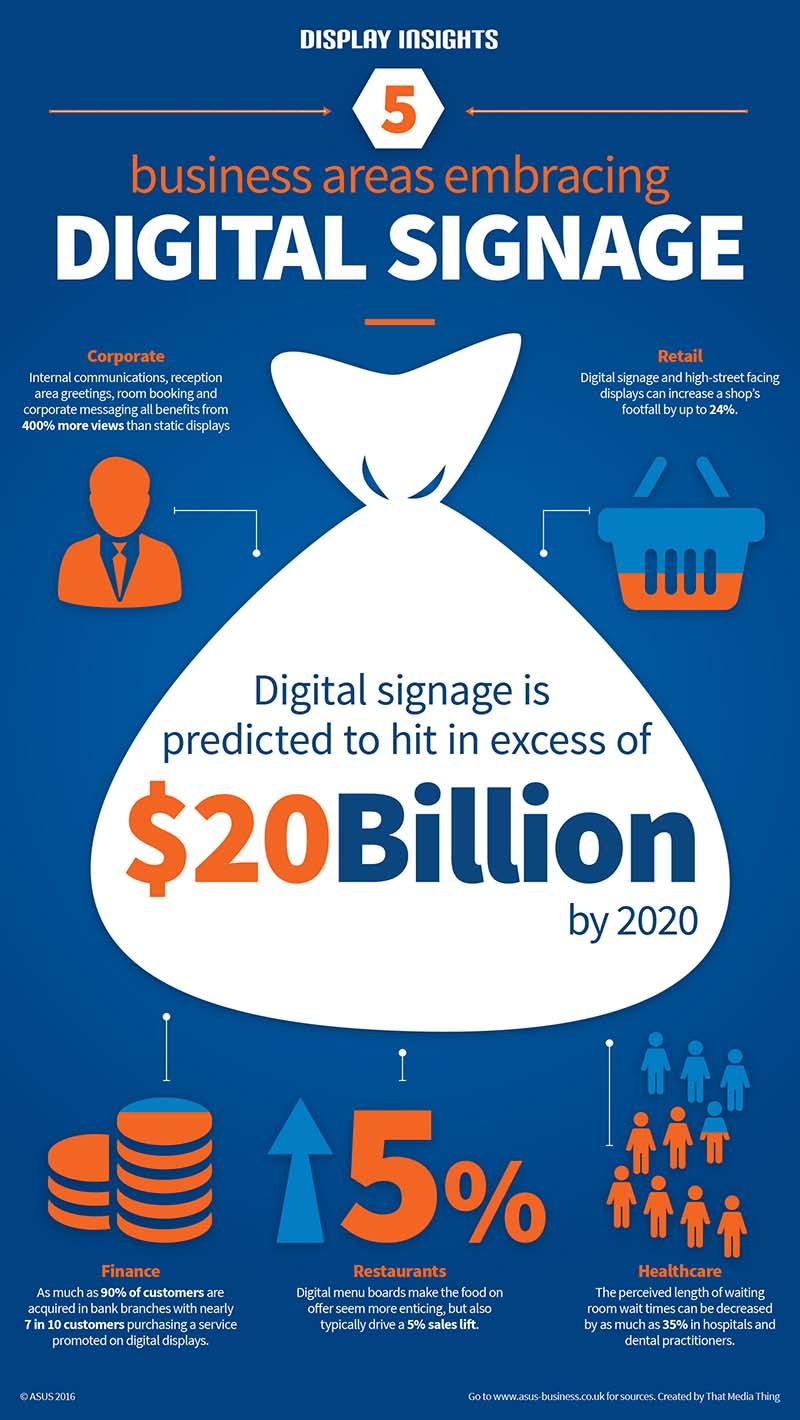 embracing digital signage