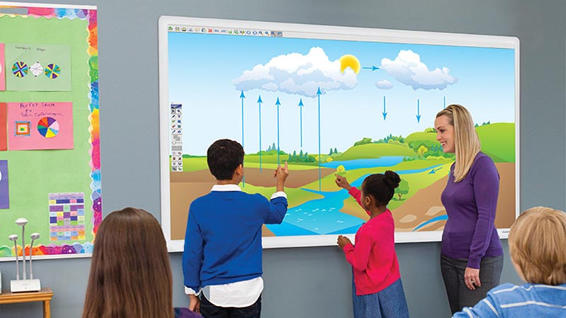 6 reasons why education is embracing digital signage